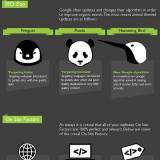 Artículo de Wwwhatsnew.com: Infografía: Guía básica SEO en la actualidad